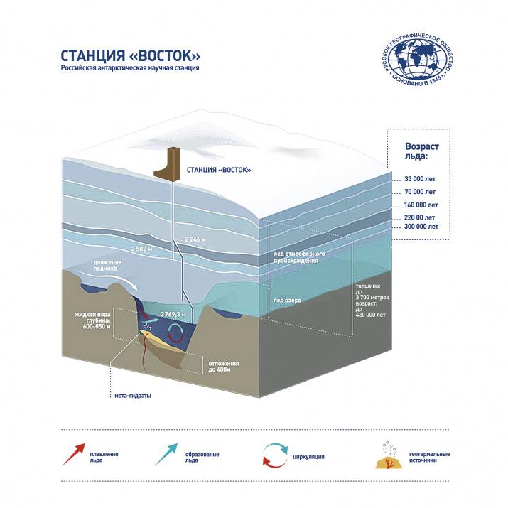 Инфографика пресс-служба РГО