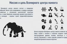 14.10.21. А. Протопопов. Всемирный центр мамонта
