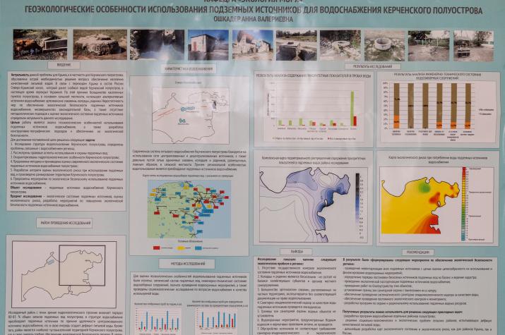 Проект Анны Ошкадер под названием «Геоэкологические особенности использования подземных источников для водоснабжения Керченского полуострова»