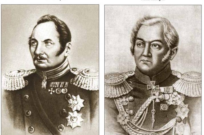 Фаддей Беллинсгаузен и Михаил Лазарев. Портреты: wikipedia.org